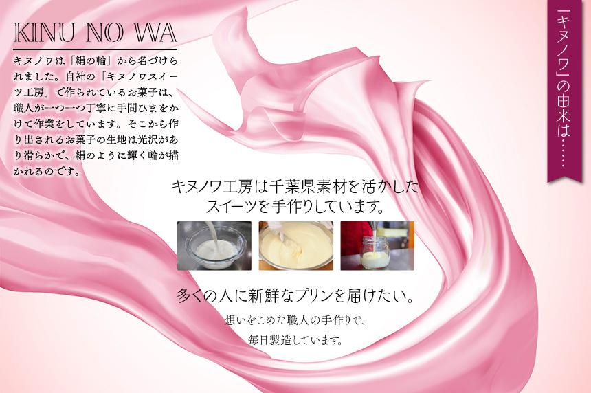 「キヌノワ」の由来は……KINU NO WA キヌノワは「絹の輪」から名づけられました。自社の「キヌノワスイーツ工房」で作られているお菓子は、職人が一つ一つ丁寧に手間ひまをかけて作業をしています。そこから作り出されるお菓子の生地は光沢があり滑らかで、絹のように輝く輪が描かれるのです。キヌノワ工房は千葉県素材を活かしたスイーツを手作りしています。多くの人に新鮮なプリンを届けたい。想いをこめた職人の手作りで、毎日製造しています。